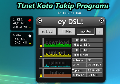 TTnet Kota Takip Programı 2014
