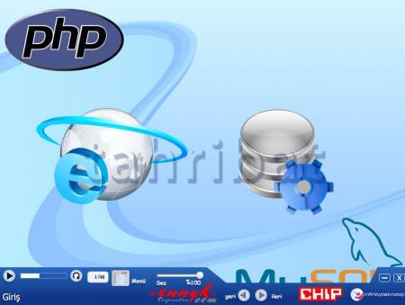 PHP Görsel Eğitim Seti Türkçe 82 Adet Video