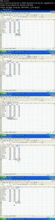 Microsoft Office Excel Görsel Eğitim Seti Türkçe