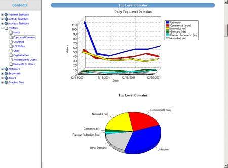 WebLog Expert Pro 7.8 Portable indir