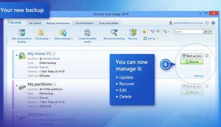 Acronis True Image Premium 2014