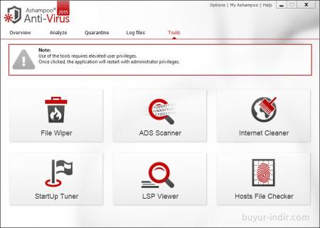 Ashampoo Anti-Virus 2016 v1.3.0 Türkçe Full