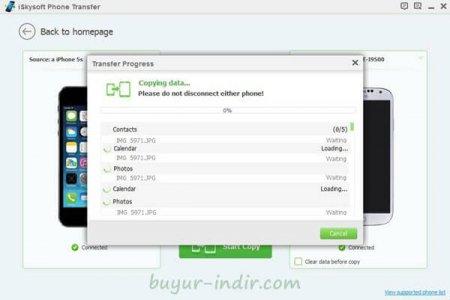 iSkysoft Phone Transfer v1.0