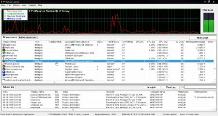 Process Lasso Pro v8.9.8.14