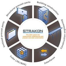 DICAD Strakon Premium v2015 Full