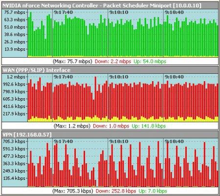 Bandwidth Meter Pro v2.6 Full