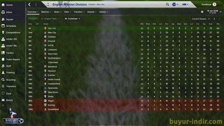 Football Manager 2015 PC Tek Link