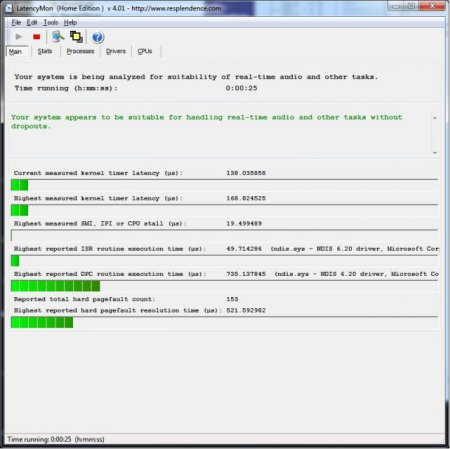 Resplendence LatencyMon Pro v6.50.650.30721