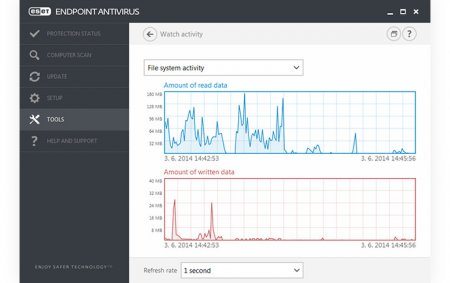 ESET Endpoint Antivirus v6.4.2014.2 Türkçe