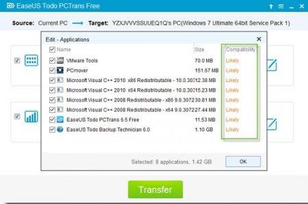 EaseUS Todo PCTrans Pro v6.5
