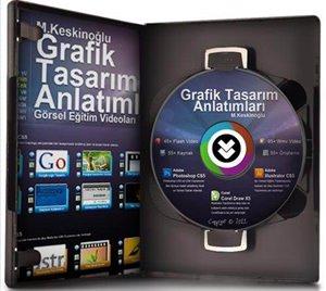 Grafik Tasarım Görsel Eğitim Seti Türkçe